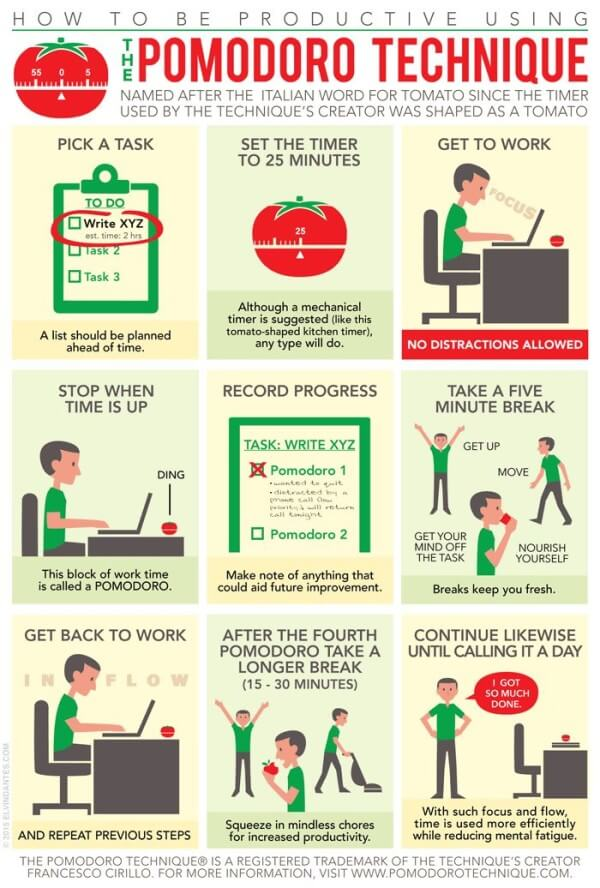 HOW-TO-BE-PRODUCTIVE-USING-THE-POMODORO-TECHNIQUE
