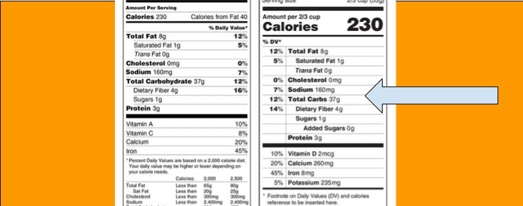 calculate-carbs-keto