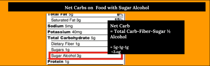 low-carb-diet-food-label